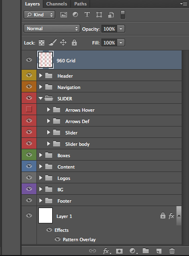 Proper naming and grouping layers